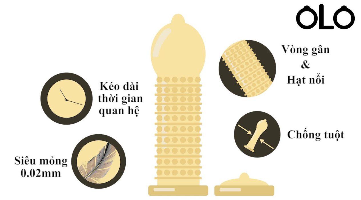 Bao cao su OLO 5 IN 1 ôm trọn và phù hợp với kích thước người Việt